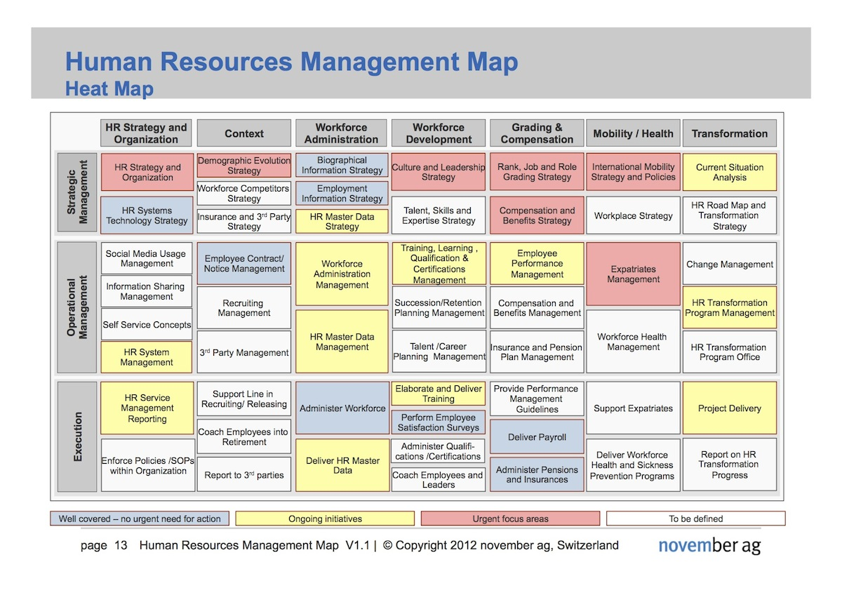 Human Resources Map